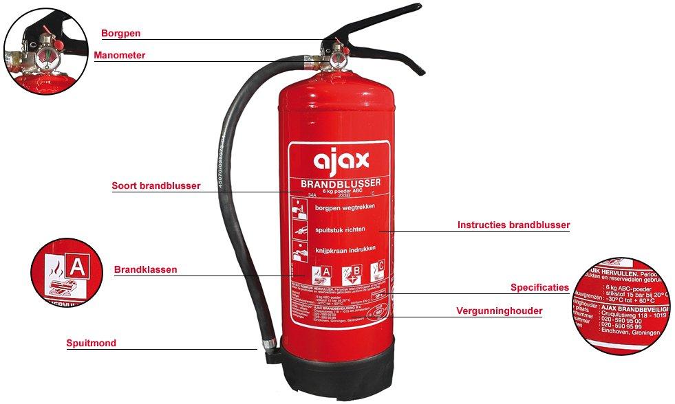 Wat is een brandblusser