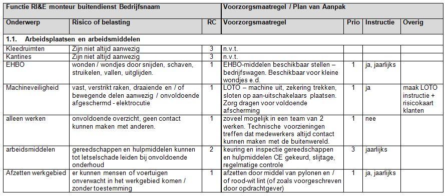 plan-van-aanpak-rie-voorbeeld